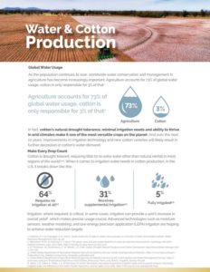 View Water and Cotton Production Document